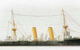 Сорт картофеля «Дидо (Dido)» – описание и фото